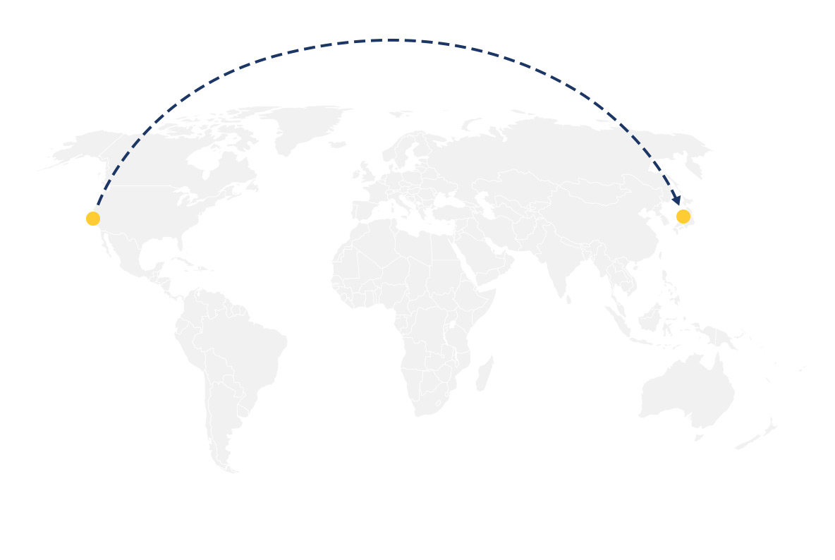 Distance to Los Angeles